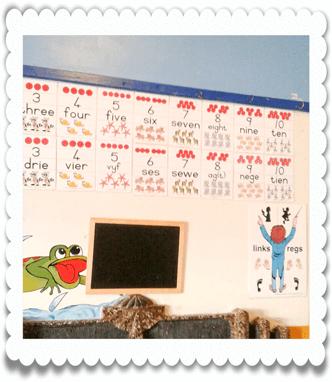 Classes Ouma Oumi Pre-School